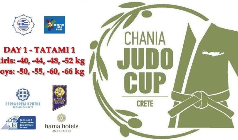 Ζωντανή μετάδοση live streaming το 1st Chania Cadet European Judo Cup 2019